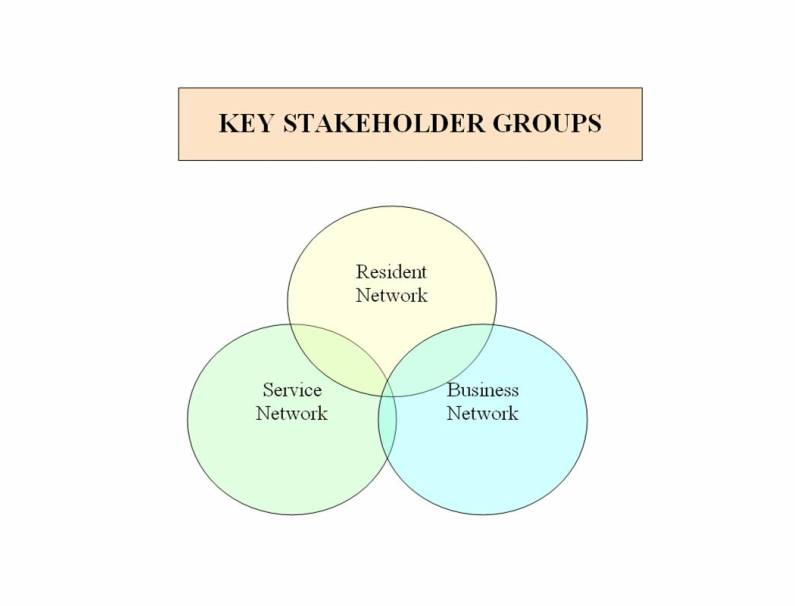 Who Are the Key Stakeholders in an Organization?